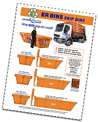 Eastern Recycling Bin Sizes